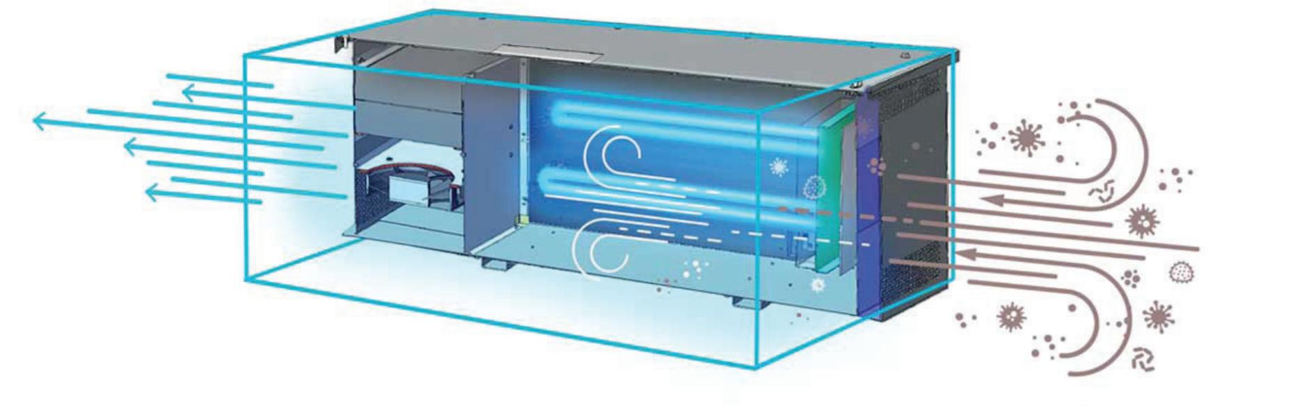 bluezone diagram